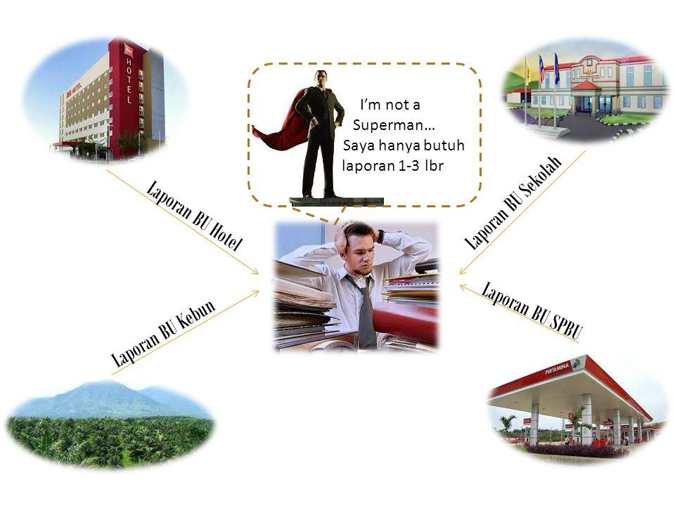 Laporan BU SPBU Laporan BU Sekolah Laporan BU Hotel Laporan BU Kebun I'm not a Superman… Saya hanya butuh laporan 1-3 lbr