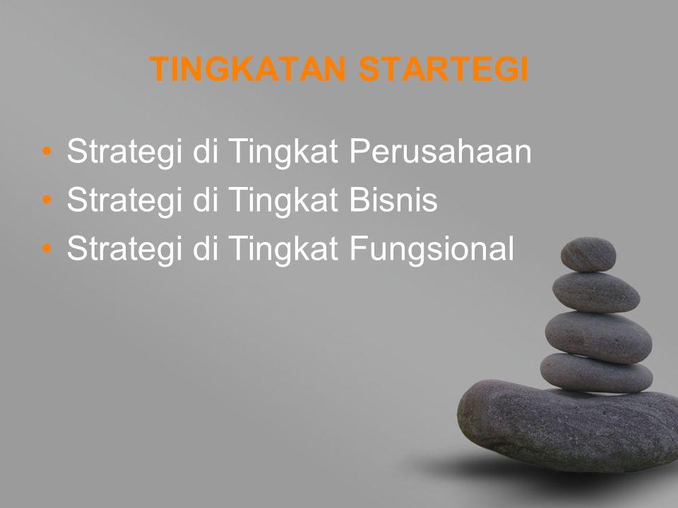TINGKATAN STARTEGI Strategi di Tingkat Perusahaan Strategi di Tingkat Bisnis Strategi di Tingkat Fungsional