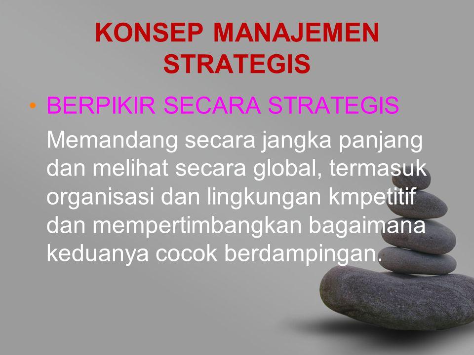 KONSEP MANAJEMEN STRATEGIS BERPIKIR SECARA STRATEGIS Memandang secara jangka panjang dan melihat secara global, termasuk organisasi dan lingkungan kmpetitif dan mempertimbangkan bagaimana keduanya cocok berdampingan.