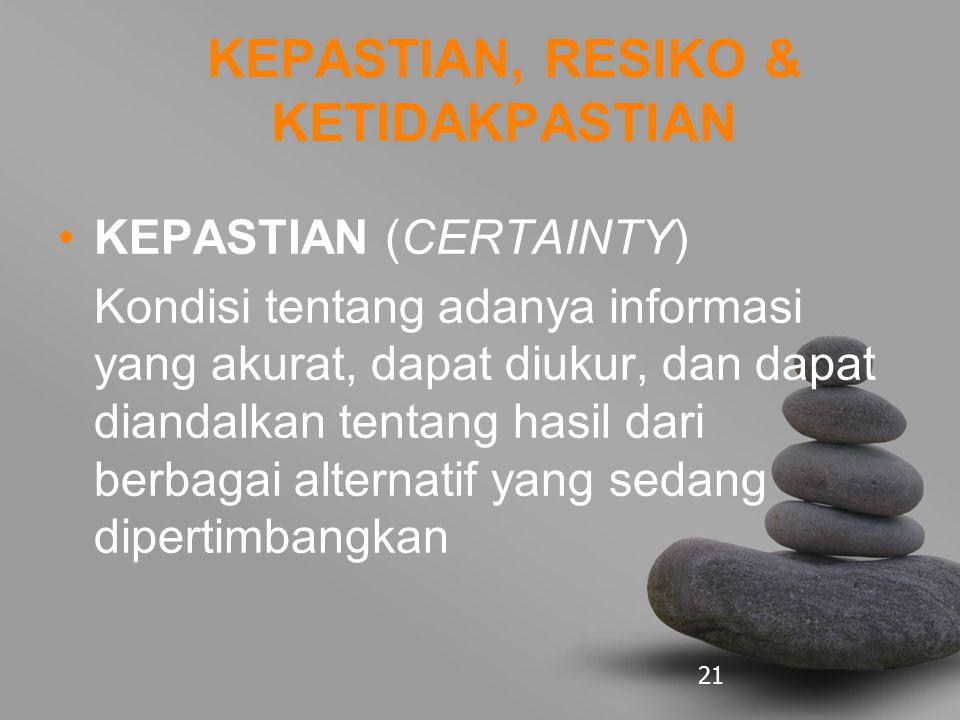 21 KEPASTIAN, RESIKO & KETIDAKPASTIAN KEPASTIAN (CERTAINTY) Kondisi tentang adanya informasi yang akurat, dapat diukur, dan dapat diandalkan tentang h