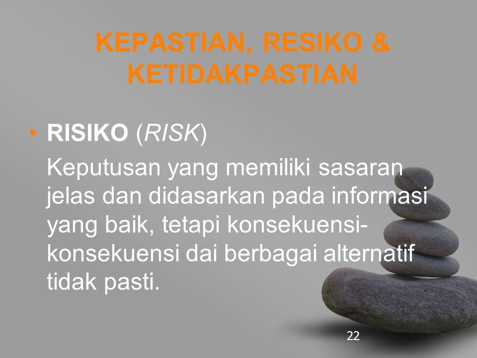 22 RISIKO (RISK) Keputusan yang memiliki sasaran jelas dan didasarkan pada informasi yang baik, tetapi konsekuensi- konsekuensi dai berbagai alternatif tidak pasti.
