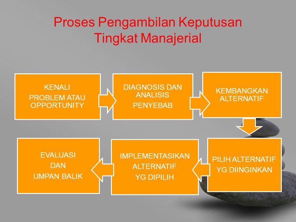Proses Pengambilan Keputusan Tingkat Manajerial KENALI PROBLEM ATAU OPPORTUNITY DIAGNOSIS DAN ANALISIS PENYEBAB KEMBANGKAN ALTERNATIF IMPLEMENTASIKAN