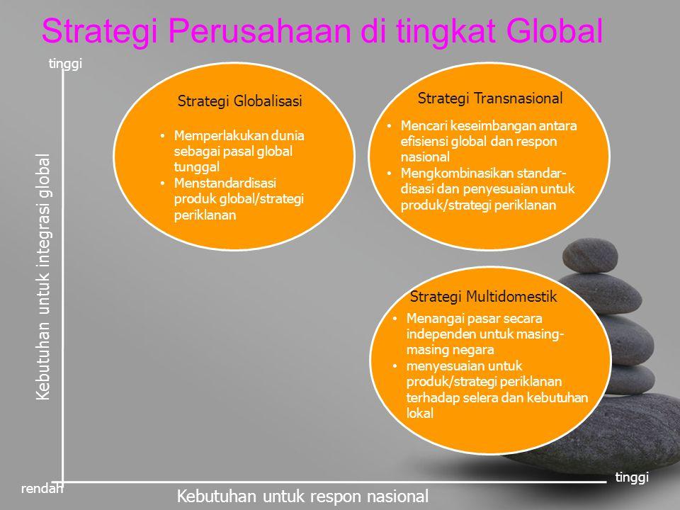 Strategi Perusahaan di tingkat Global Memperlakukan dunia sebagai pasal global tunggal Menstandardisasi produk global/strategi periklanan Strategi Glo