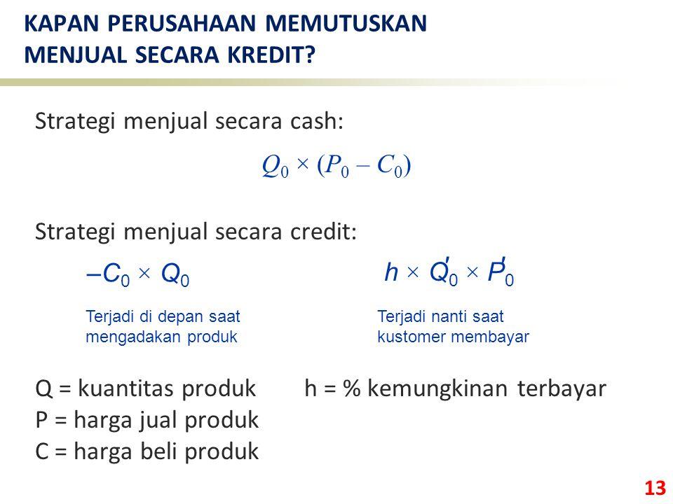 13 KAPAN PERUSAHAAN MEMUTUSKAN MENJUAL SECARA KREDIT? Strategi menjual secara cash: Q 0 × (P 0 – C 0 ) Strategi menjual secara credit: Q = kuantitas p