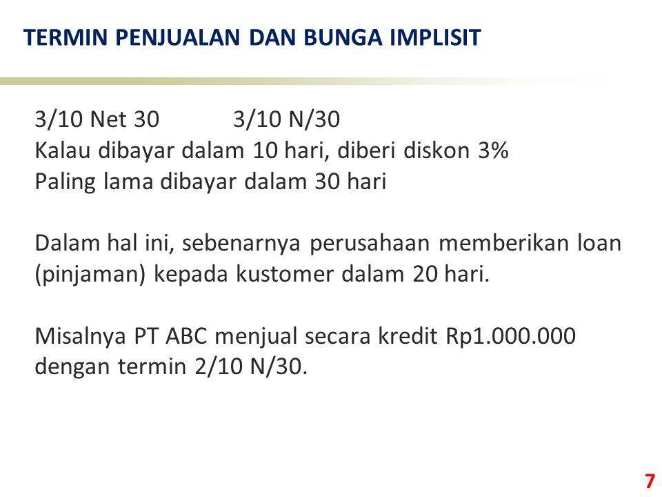 7 TERMIN PENJUALAN DAN BUNGA IMPLISIT 3/10 Net 303/10 N/30 Kalau dibayar dalam 10 hari, diberi diskon 3% Paling lama dibayar dalam 30 hari Dalam hal i