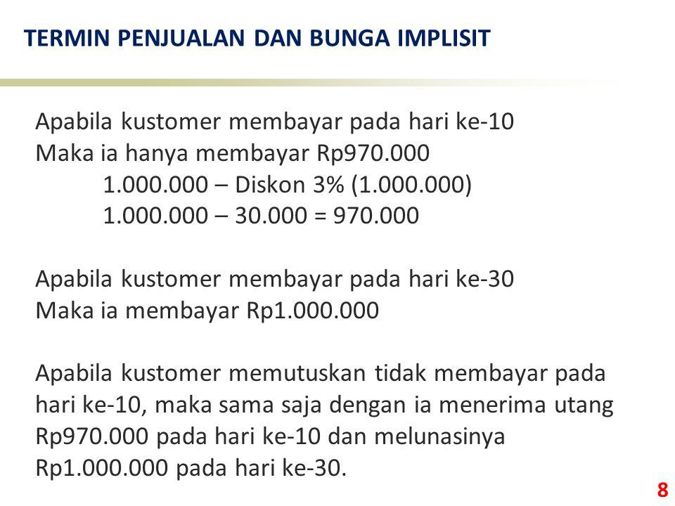 8 TERMIN PENJUALAN DAN BUNGA IMPLISIT Apabila kustomer membayar pada hari ke-10 Maka ia hanya membayar Rp970.000 1.000.000 – Diskon 3% (1.000.000) 1.0