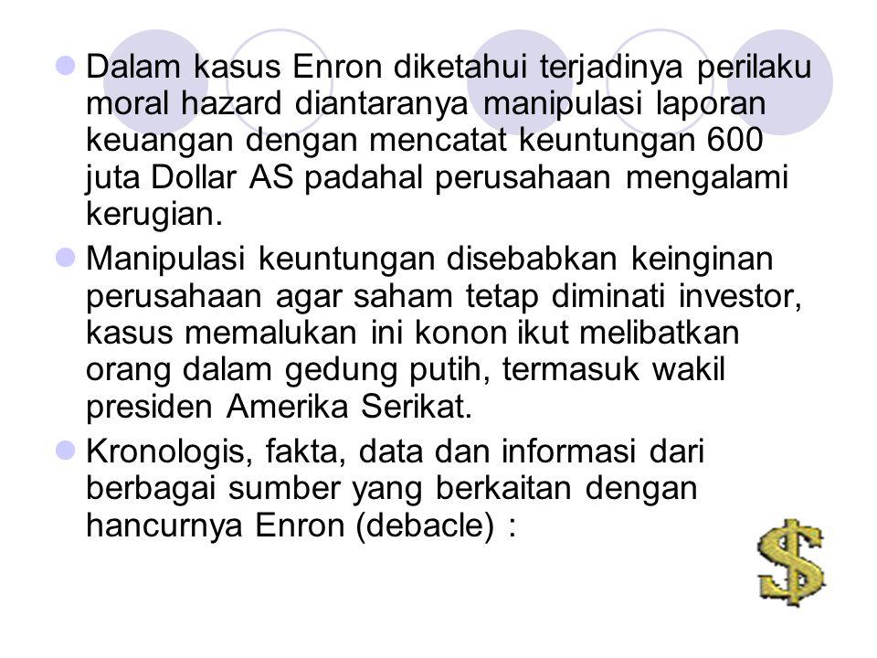 Dalam kasus Enron diketahui terjadinya perilaku moral hazard diantaranya manipulasi laporan keuangan dengan mencatat keuntungan 600 juta Dollar AS pad