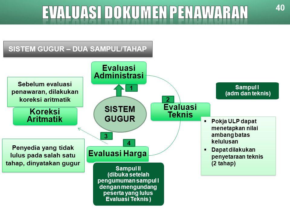 40 SISTEM GUGUR – DUA SAMPUL/TAHAP Evaluasi Administrasi Koreksi Aritmatik Evaluasi Harga Evaluasi Teknis SISTEM GUGUR Penyedia yang tidak lulus pada salah satu tahap, dinyatakan gugur 2 3 4  Pokja ULP dapat menetapkan nilai ambang batas kelulusan  Dapat dilakukan penyetaraan teknis (2 tahap)  Pokja ULP dapat menetapkan nilai ambang batas kelulusan  Dapat dilakukan penyetaraan teknis (2 tahap) Sampul I (adm dan teknis) Sampul II (dibuka setelah pengumuman sampul I dengan mengundang peserta yang lulus Evaluasi Teknis ) 1 Sebelum evaluasi penawaran, dilakukan koreksi aritmatik