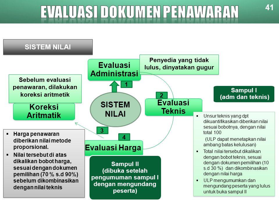 41 SISTEM NILAI Evaluasi Administrasi Koreksi Aritmatik Evaluasi Harga Evaluasi Teknis SISTEM NILAI Sebelum evaluasi penawaran, dilakukan koreksi aritmetik Penyedia yang tidak lulus, dinyatakan gugur 2 3 4  Unsur teknis yang dpt dikuantifikasikan diberikan nilai sesuai bobotnya, dengan nilai total 100 (ULP dapat menetapkan nilai ambang batas kelulusan)  Total nilai tersebut dikalikan dengan bobot teknis, sesuai dengan dokumen pemilihan (10 s.d 30 %) dan dikombinasikan dengan nilai harga  ULP mengumumkan dan mengundang peserta yang lulus untuk buka sampul II  Unsur teknis yang dpt dikuantifikasikan diberikan nilai sesuai bobotnya, dengan nilai total 100 (ULP dapat menetapkan nilai ambang batas kelulusan)  Total nilai tersebut dikalikan dengan bobot teknis, sesuai dengan dokumen pemilihan (10 s.d 30 %) dan dikombinasikan dengan nilai harga  ULP mengumumkan dan mengundang peserta yang lulus untuk buka sampul II Sampul I (adm dan teknis) Sampul II (dibuka setelah pengumuman sampul I dengan mengundang peserta)  Harga penawaran diberikan nilai metode proporsional.