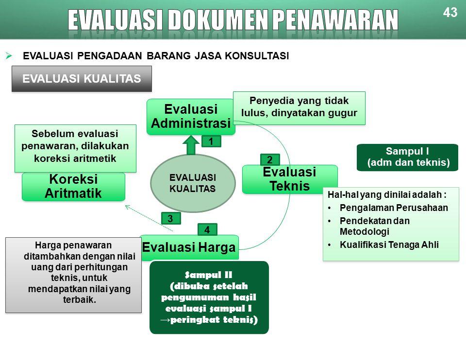  EVALUASI PENGADAAN BARANG JASA KONSULTASI 43 EVALUASI KUALITAS Evaluasi Administrasi Koreksi Aritmatik Evaluasi Harga Evaluasi Teknis EVALUASI KUALITAS Sebelum evaluasi penawaran, dilakukan koreksi aritmetik Penyedia yang tidak lulus, dinyatakan gugur 2 3 4 Sampul I (adm dan teknis) Sampul II (dibuka setelah pengumuman hasil evaluasi sampul I → peringkat teknis) Harga penawaran ditambahkan dengan nilai uang dari perhitungan teknis, untuk mendapatkan nilai yang terbaik.