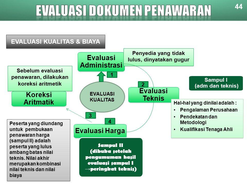 44 EVALUASI KUALITAS & BIAYA Evaluasi Administrasi Koreksi Aritmatik Evaluasi Harga Evaluasi Teknis EVALUASI KUALITAS Sebelum evaluasi penawaran, dilakukan koreksi aritmetik Penyedia yang tidak lulus, dinyatakan gugur 2 3 4 Sampul I (adm dan teknis) Sampul II (dibuka setelah pengumuman hasil evaluasi sampul I → peringkat teknis) Peserta yang diundang untuk pembukaan penawaran harga (sampul II) adalah peserta yang lulus ambang batas nilai teknis.