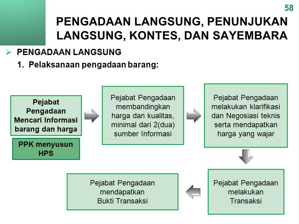 PENGADAAN LANGSUNG, PENUNJUKAN LANGSUNG, KONTES, DAN SAYEMBARA 58  PENGADAAN LANGSUNG 1.Pelaksanaan pengadaan barang: Pejabat Pengadaan membandingkan harga dan kualitas, minimal dari 2(dua) sumber Informasi Pejabat Pengadaan Mencari Informasi barang dan harga PPK menyusun HPS Pejabat Pengadaan melakukan Transaksi Pejabat Pengadaan melakukan klarifikasi dan Negosiasi teknis serta mendapatkan harga yang wajar Pejabat Pengadaan mendapatkan Bukti Transaksi