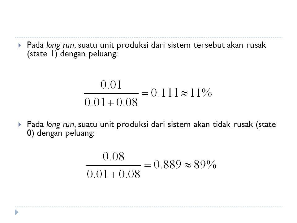 Rantai Markov yang didefinisikan Sebagai jumlah dari IID Peubah Acak  Diberikan : sebagai peubah acak (rv) diskrit Adalah observasi dari yang iid  Contoh 1: Peubah acak yang saling bebas  Contoh 2: Successive Maxima (kasus penawaran/lelang)