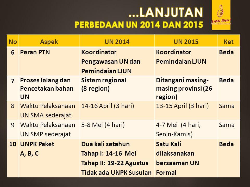 NoAspekUN 2014UN 2015Ket 6 Peran PTN Koordinator Pengawasan UN dan Pemindaian LJUN Koordinator Pemindaian LJUN Beda 7 Proses lelang dan Pencetakan bahan UN Sistem regional (8 region) Ditangani masing- masing provinsi (26 region) Beda 8 Waktu Pelaksanaan UN SMA sederajat 14-16 April (3 hari)13-15 April (3 hari)Sama 9 Waktu Pelaksanaan UN SMP sederajat 5-8 Mei (4 hari) 4-7 Mei (4 hari, Senin-Kamis) Sama 10 UNPK Paket A, B, C Dua kali setahun Tahap I: 14-16 Mei Tahap II: 19-22 Agustus Tidak ada UNPK Susulan Satu Kali dilaksanakan bersaaman UN Formal Beda
