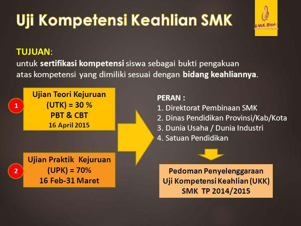 Ujian Teori Kejuruan (UTK) = 30 % PBT & CBT 16 April 2015 Ujian Praktik Kejuruan (UPK) = 70% 16 Feb-31 Maret PERAN : 1.Direktorat Pembinaan SMK 2.Dina