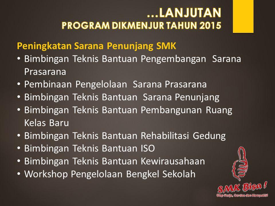 KOMUNITAS SMK MINI di Pondok Pesantren Prov.