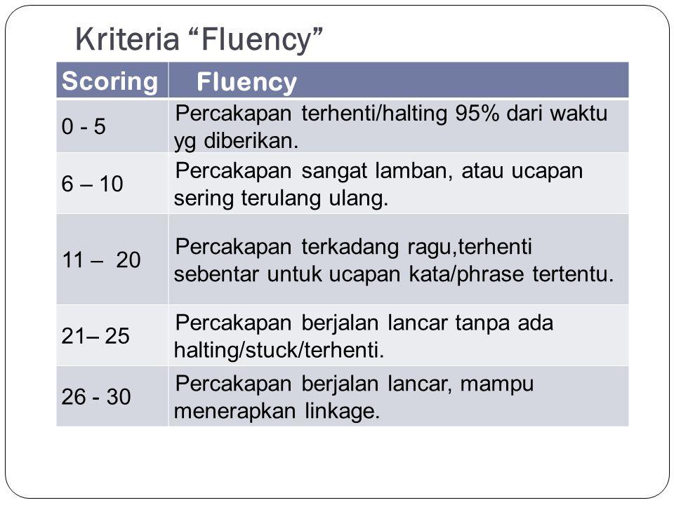 "Kriteria ""Fluency"" Scoring Fluency 0 - 5 Percakapan terhenti/halting 95% dari waktu yg diberikan. 6 – 10 Percakapan sangat lamban, atau ucapan sering"