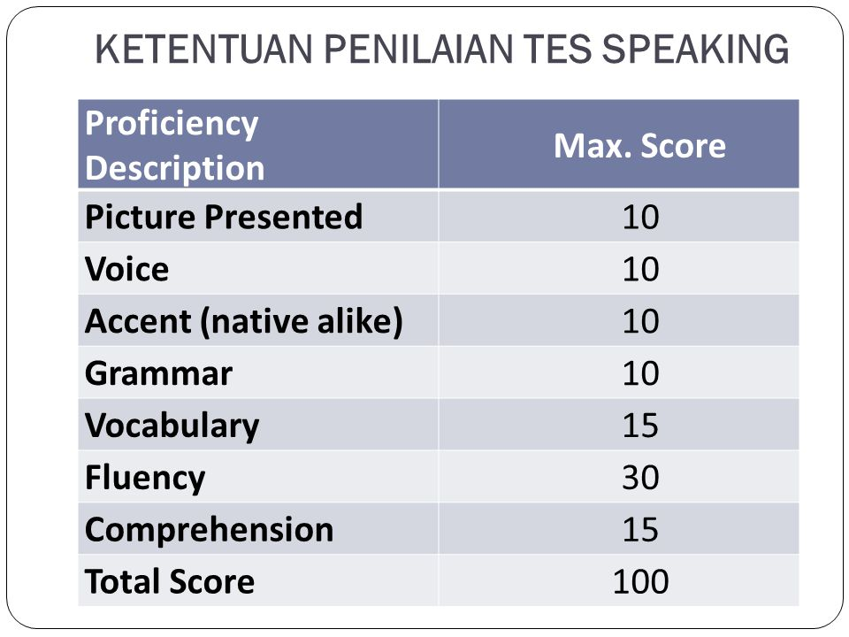 KETENTUAN PENILAIAN TES SPEAKING Proficiency Description Max. Score Picture Presented 10 Voice 10 Accent (native alike) 10 Grammar 10 Vocabulary 15 Fl