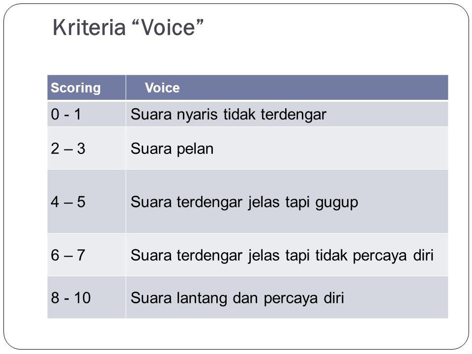 "Kriteria ""Voice"" ScoringVoice 0 - 1Suara nyaris tidak terdengar 2 – 3Suara pelan 4 – 5Suara terdengar jelas tapi gugup 6 – 7Suara terdengar jelas tapi"