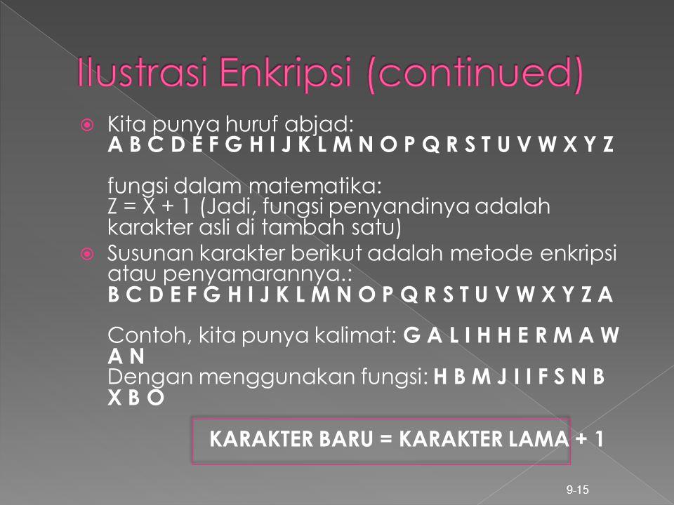  Kita punya huruf abjad: A B C D E F G H I J K L M N O P Q R S T U V W X Y Z fungsi dalam matematika: Z = X + 1 (Jadi, fungsi penyandinya adalah kara