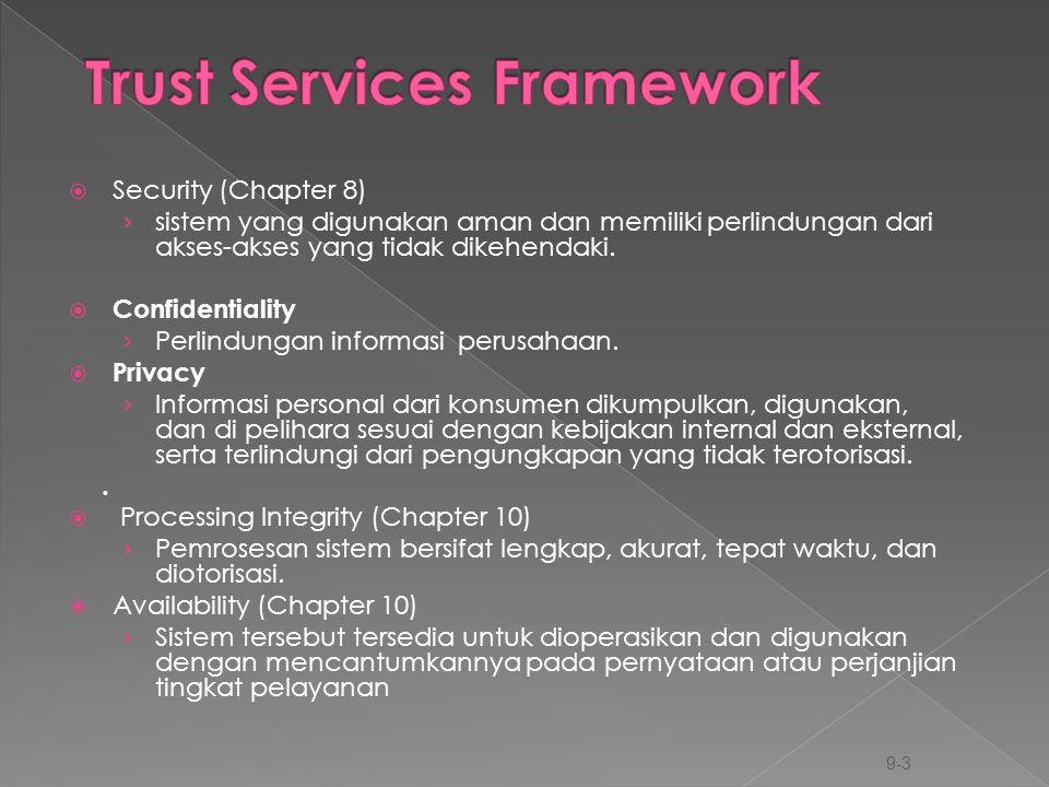  Security (Chapter 8) › sistem yang digunakan aman dan memiliki perlindungan dari akses-akses yang tidak dikehendaki.  Confidentiality › Perlindunga
