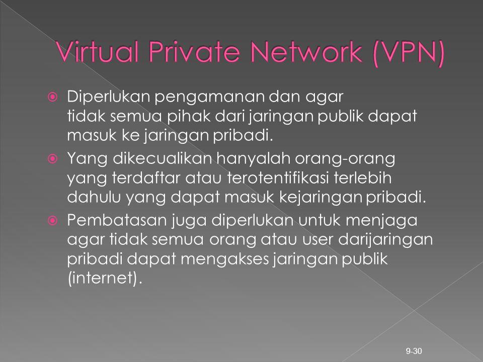  Diperlukan pengamanan dan agar tidak semua pihak dari jaringan publik dapat masuk ke jaringan pribadi.  Yang dikecualikan hanyalah orang-orang yang