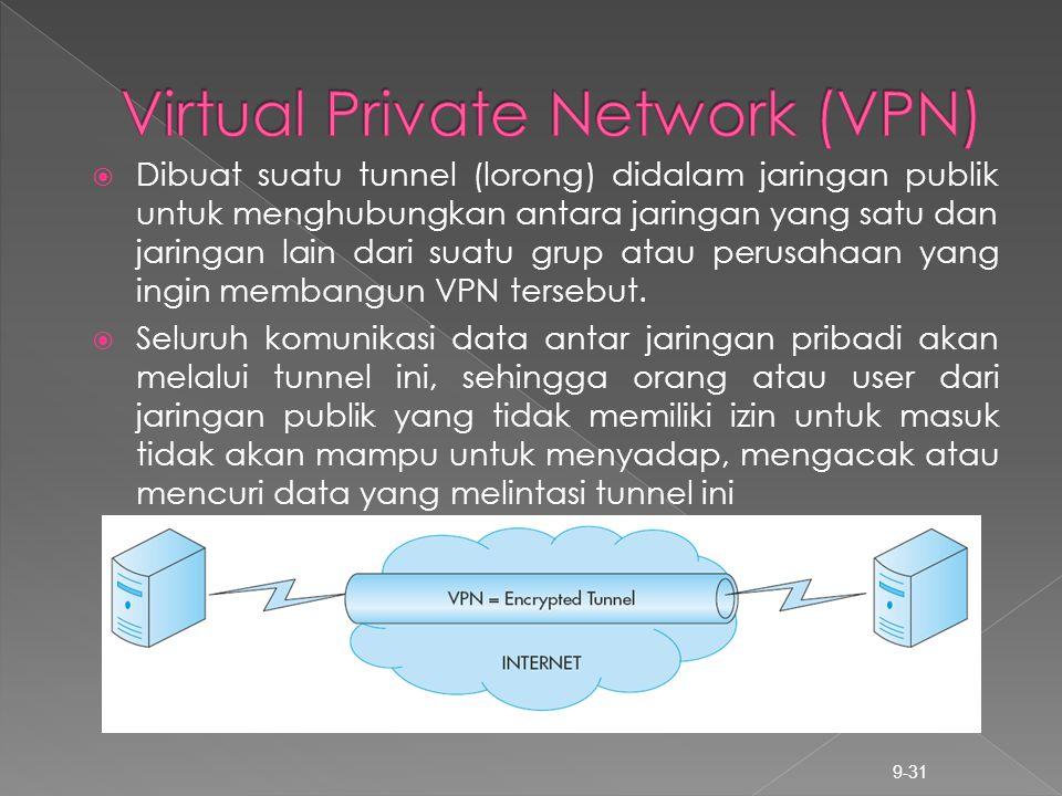  Dibuat suatu tunnel (lorong) didalam jaringan publik untuk menghubungkan antara jaringan yang satu dan jaringan lain dari suatu grup atau perusahaan