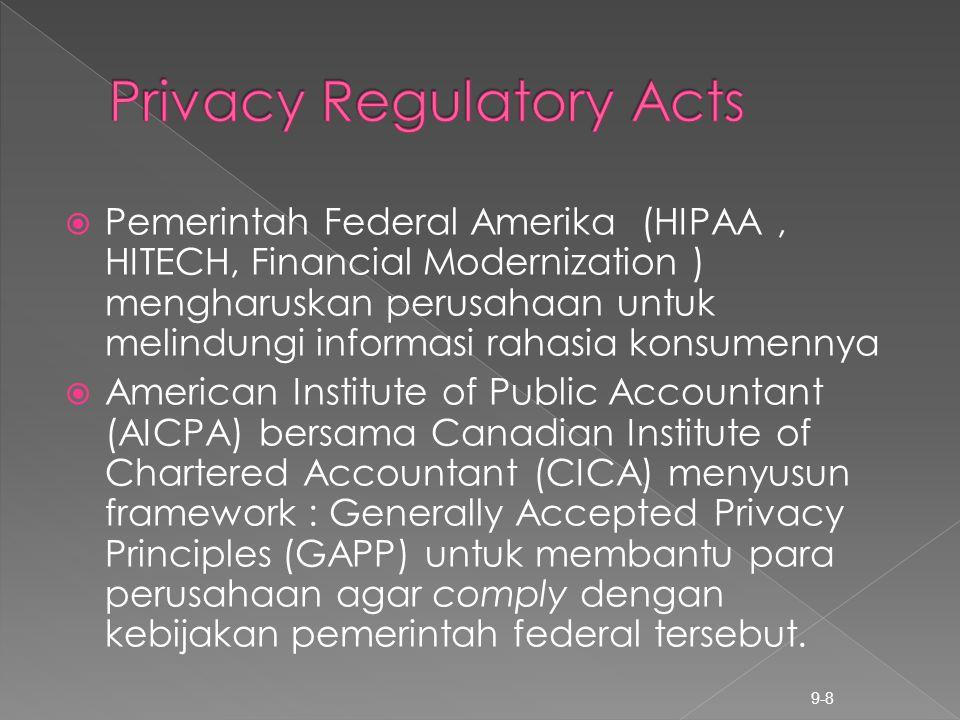  Pemerintah Federal Amerika (HIPAA, HITECH, Financial Modernization ) mengharuskan perusahaan untuk melindungi informasi rahasia konsumennya  Americ