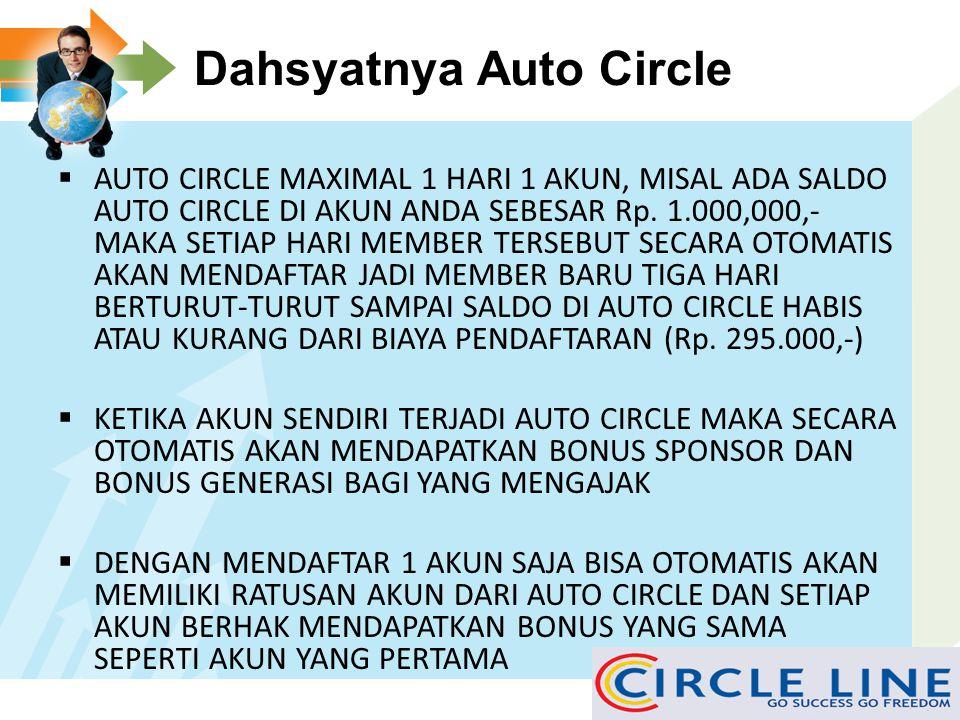 Dahsyatnya Auto Circle SETIAP HARI 50% BONUS MEMBER AKAN DI SAVE SECARA OTOMATIS SAMPAI TERKUMPUL Rp. 295.000,- MAKA AKAN SECARA OTOMATIS DIDAFTARKAN
