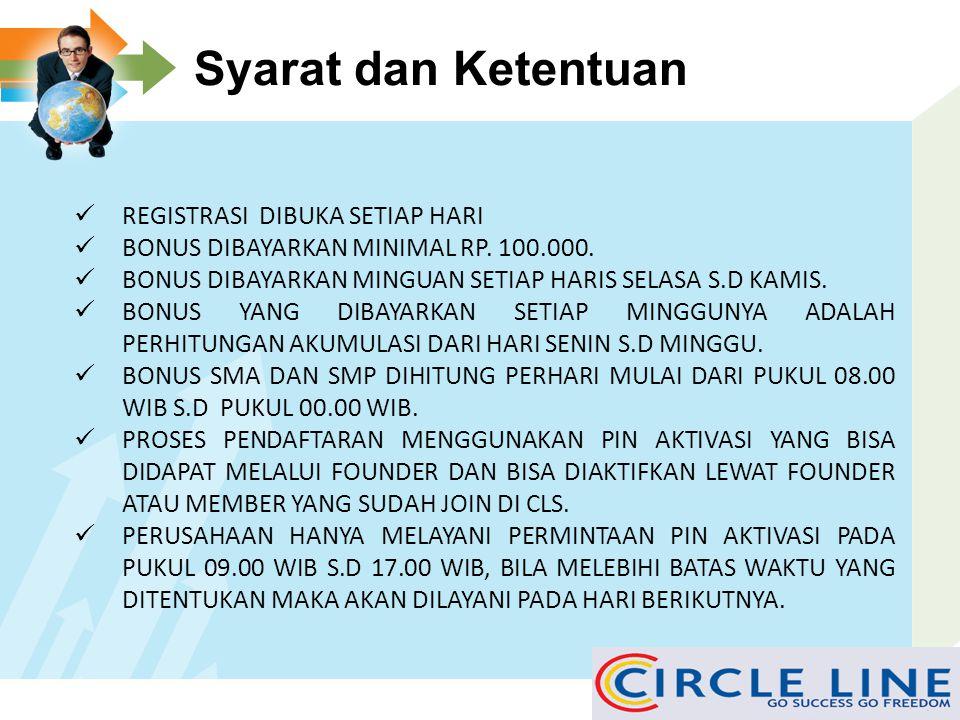 Ilustrasi Auto Circle ANDA MEMBE R KE 20 MEMBE R KE 50 ANDA MEMBE R KE 51 DST