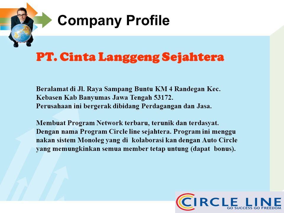 Company Profile Beralamat di Jl.Raya Sampang Buntu KM 4 Randegan Kec.