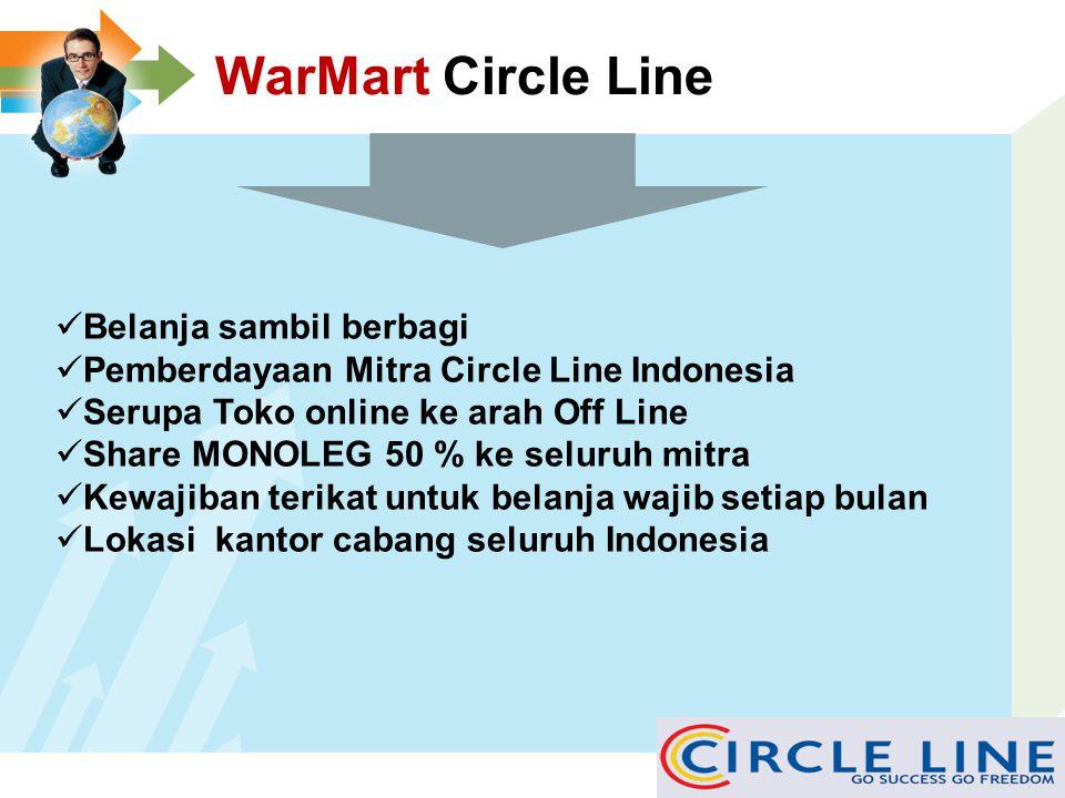 WarMart Circle Line Belanja sambil berbagi Pemberdayaan Mitra Circle Line Indonesia Serupa Toko online ke arah Off Line Share MONOLEG 50 % ke seluruh mitra Kewajiban terikat untuk belanja wajib setiap bulan Lokasi kantor cabang seluruh Indonesia