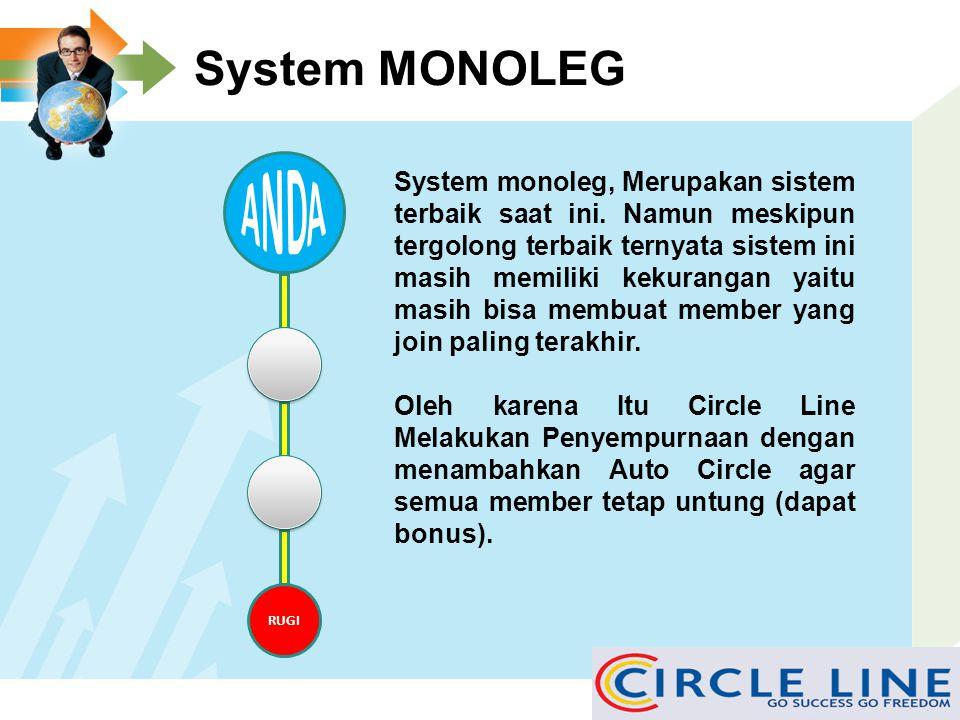 System MONOLEG RUGI RUGI System monoleg, Merupakan sistem terbaik saat ini.