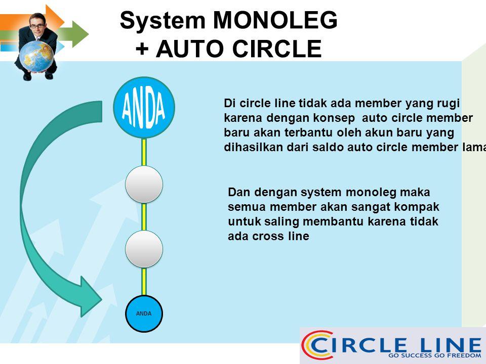 System MONOLEG RUGI RUGI System monoleg, Merupakan sistem terbaik saat ini. Namun meskipun tergolong terbaik ternyata sistem ini masih memiliki kekura