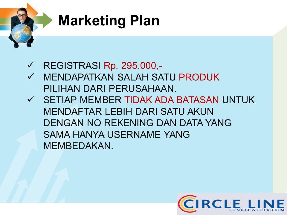 Marketing Plan REGISTRASI Rp.295.000,- MENDAPATKAN SALAH SATU PRODUK PILIHAN DARI PERUSAHAAN.