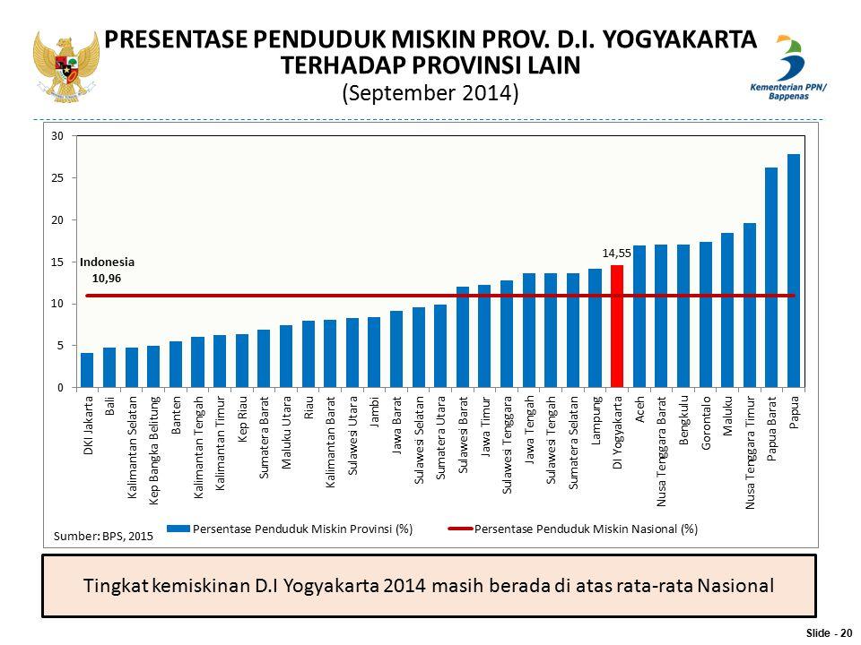 Slide - 20 PRESENTASE PENDUDUK MISKIN PROV. D.I. YOGYAKARTA TERHADAP PROVINSI LAIN (September 2014) Sumber: BPS, 2015 Tingkat kemiskinan D.I Yogyakart