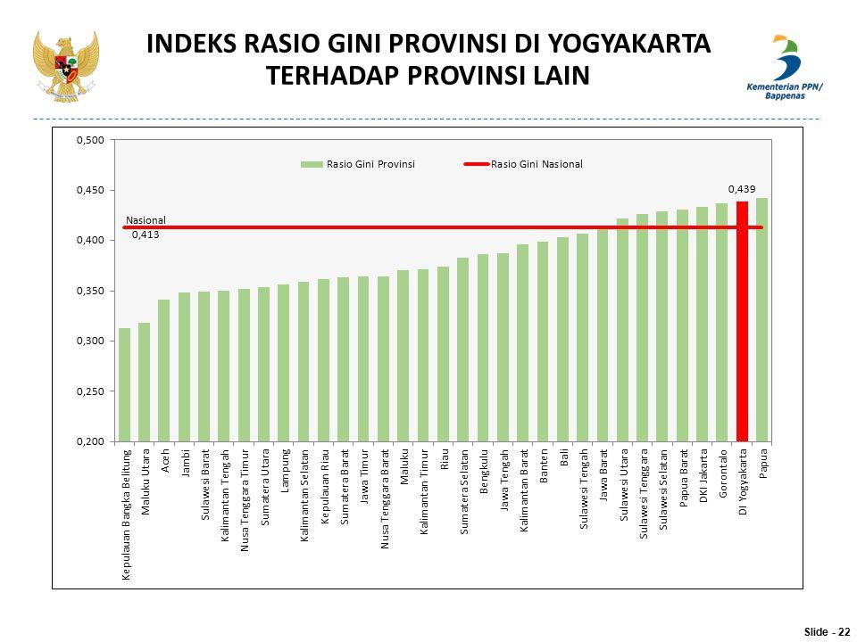 INDEKS RASIO GINI PROVINSI DI YOGYAKARTA TERHADAP PROVINSI LAIN Slide - 22