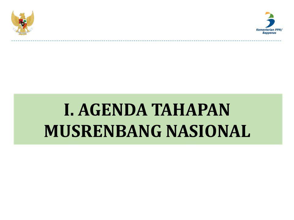 I. AGENDA TAHAPAN MUSRENBANG NASIONAL