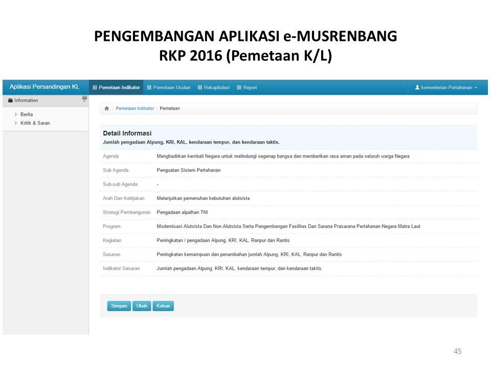 PENGEMBANGAN APLIKASI e-MUSRENBANG RKP 2016 (Pemetaan K/L) 45