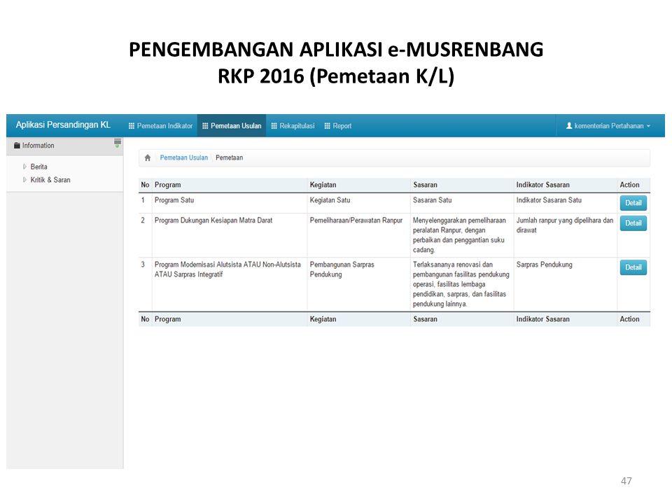 PENGEMBANGAN APLIKASI e-MUSRENBANG RKP 2016 (Pemetaan K/L) 47