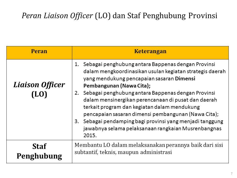 Peran Liaison Officer (LO) dan Staf Penghubung Provinsi PeranKeterangan Liaison Officer (LO) 1.Sebagai penghubung antara Bappenas dengan Provinsi dala