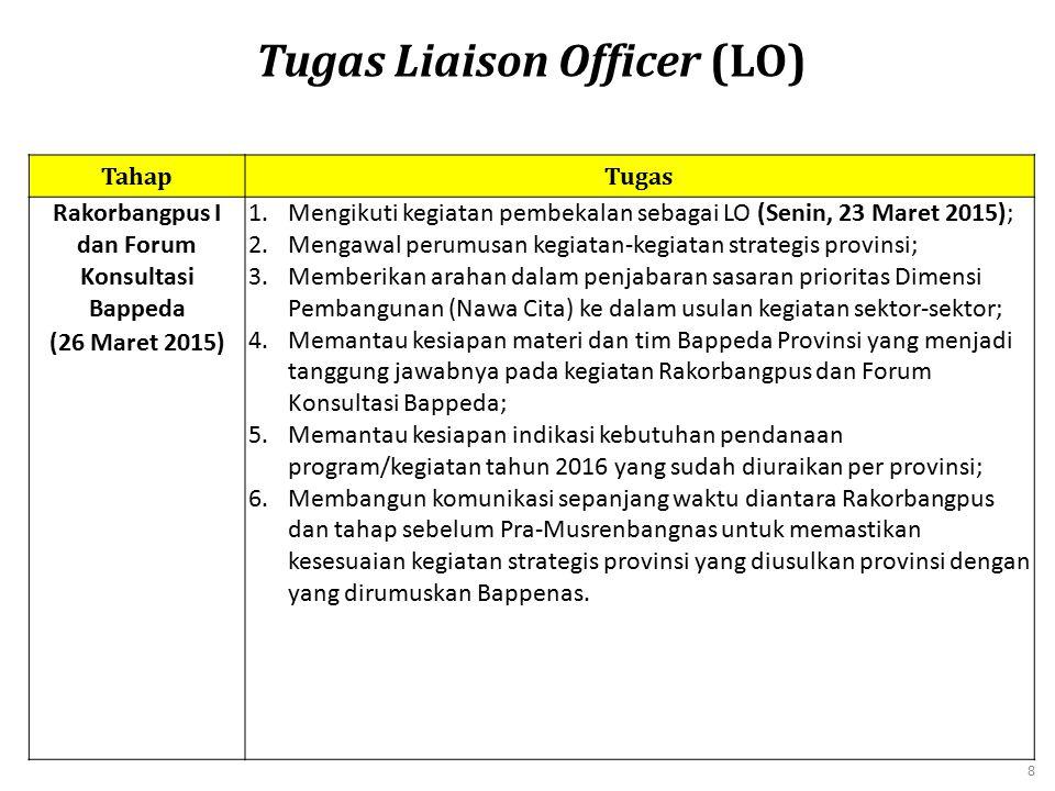 Tugas Liaison Officer (LO) TahapTugas Rakorbangpus I dan Forum Konsultasi Bappeda (26 Maret 2015) 1.Mengikuti kegiatan pembekalan sebagai LO (Senin, 2