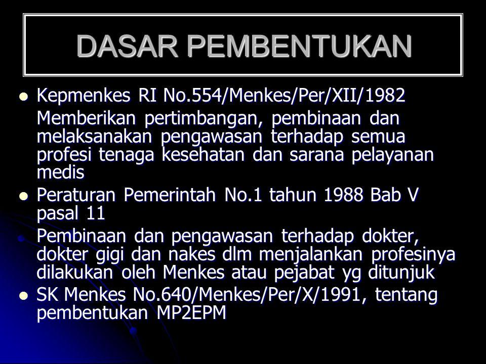 DASAR PEMBENTUKAN Kepmenkes RI No.554/Menkes/Per/XII/1982 Kepmenkes RI No.554/Menkes/Per/XII/1982 Memberikan pertimbangan, pembinaan dan melaksanakan