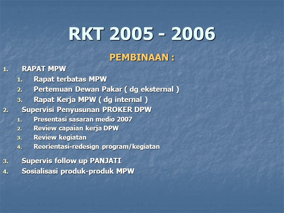 RKT 2005 - 2006 PEMBINAAN : 1. RAPAT MPW 1. Rapat terbatas MPW 2.