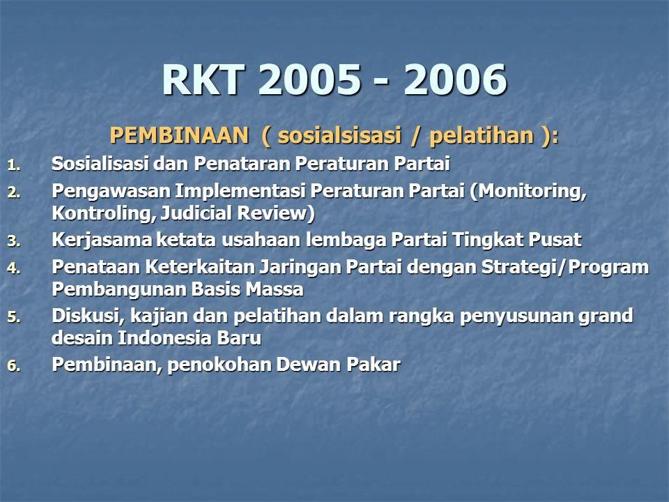 RKT 2005 - 2006 PEMBINAAN ( sosialsisasi / pelatihan ): 1.