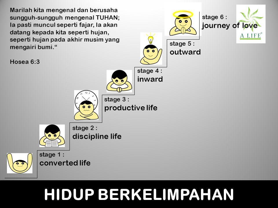 stage 1 : converted life stage 2 : discipline life stage 3 : productive life stage 4 : inward stage 5 : outward HIDUP BERKELIMPAHAN Marilah kita menge