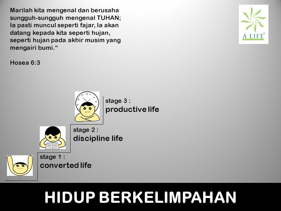 stage 3 : productive life HIDUP BERKELIMPAHAN Marilah kita mengenal dan berusaha sungguh-sungguh mengenal TUHAN; Ia pasti muncul seperti fajar, Ia aka