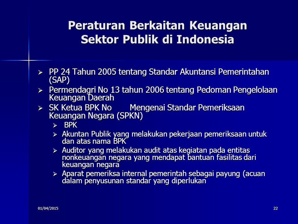 01/04/201522 Peraturan Berkaitan Keuangan Sektor Publik di Indonesia  PP 24 Tahun 2005 tentang Standar Akuntansi Pemerintahan (SAP)  Permendagri No