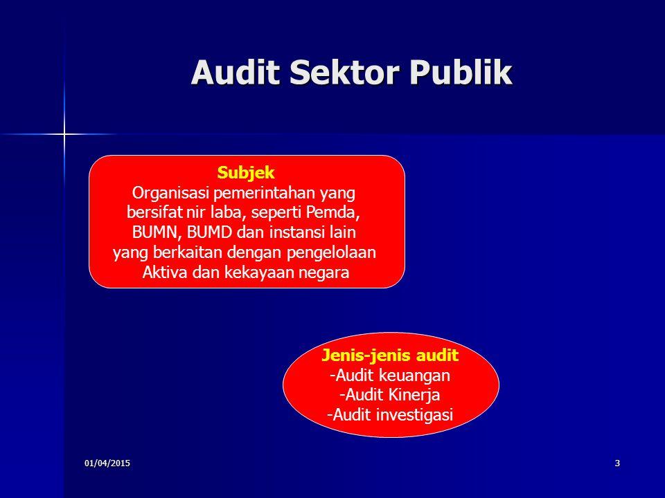 01/04/20153 Audit Sektor Publik Subjek Organisasi pemerintahan yang bersifat nir laba, seperti Pemda, BUMN, BUMD dan instansi lain yang berkaitan deng