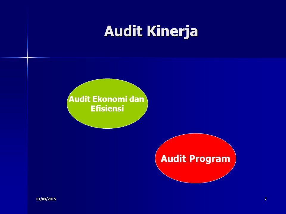 01/04/20157 Audit Kinerja Audit Ekonomi dan Efisiensi Audit Program